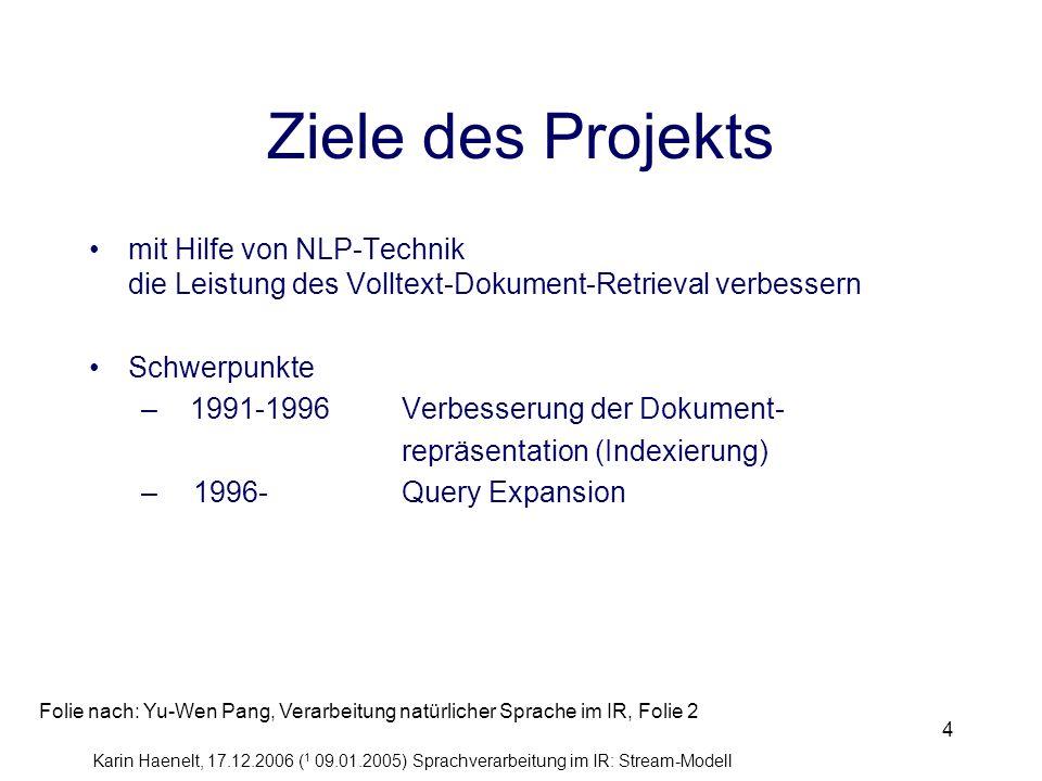 Ziele des Projekts mit Hilfe von NLP-Technik die Leistung des Volltext-Dokument-Retrieval verbessern.