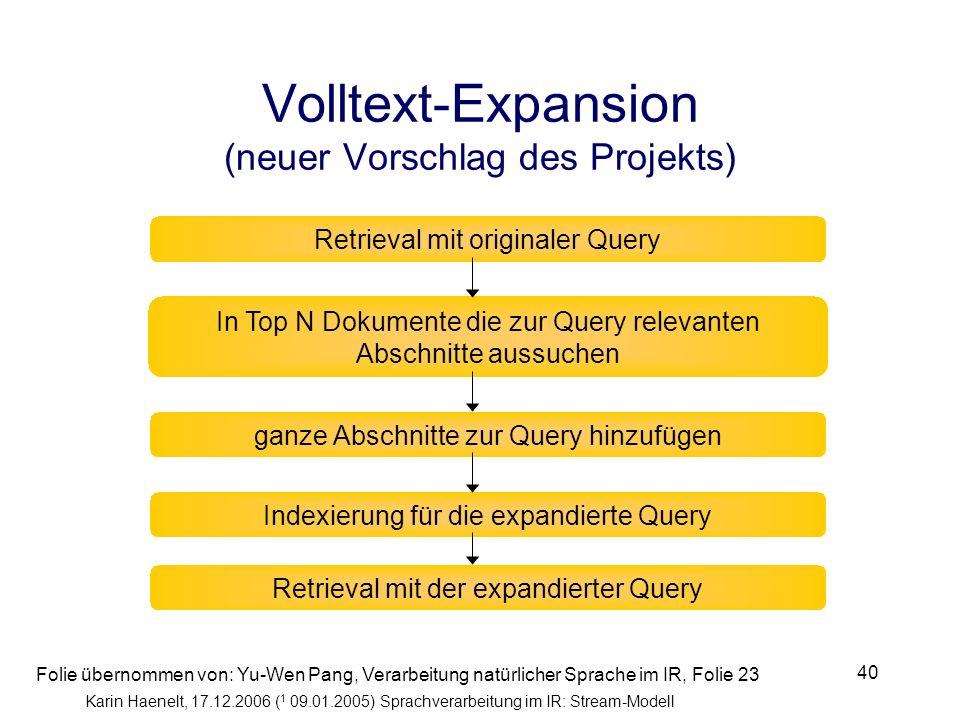 Volltext-Expansion (neuer Vorschlag des Projekts)