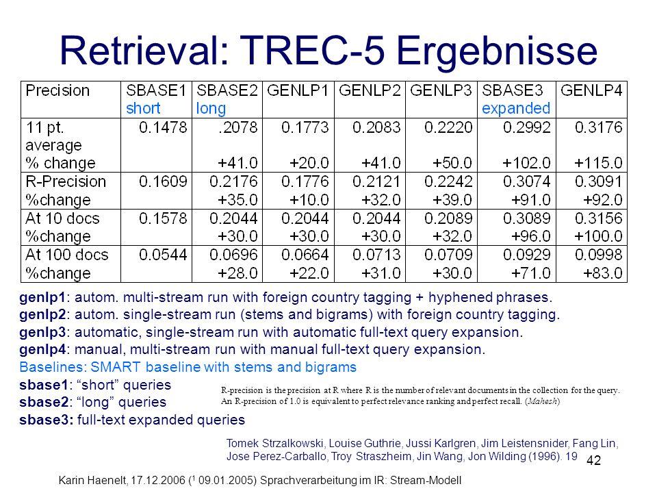 Retrieval: TREC-5 Ergebnisse