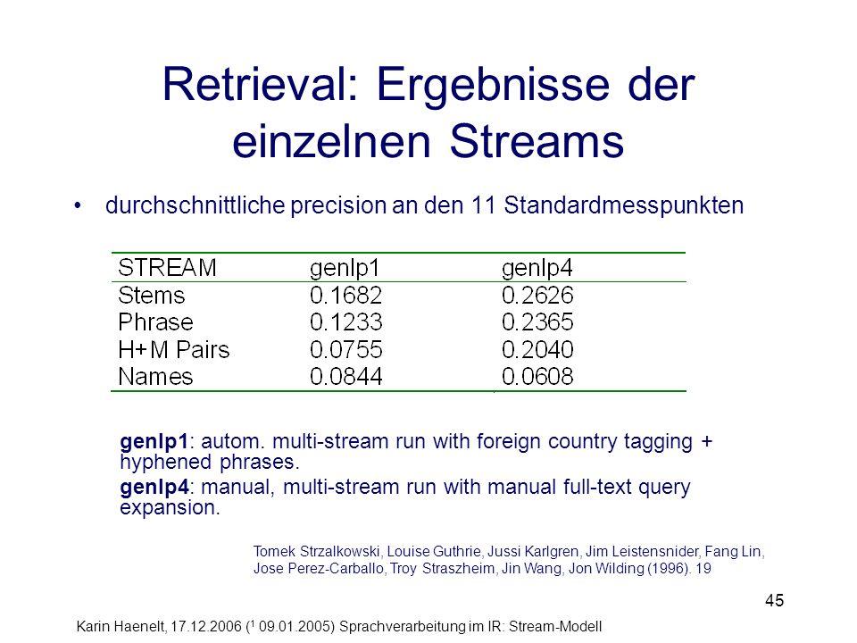 Retrieval: Ergebnisse der einzelnen Streams