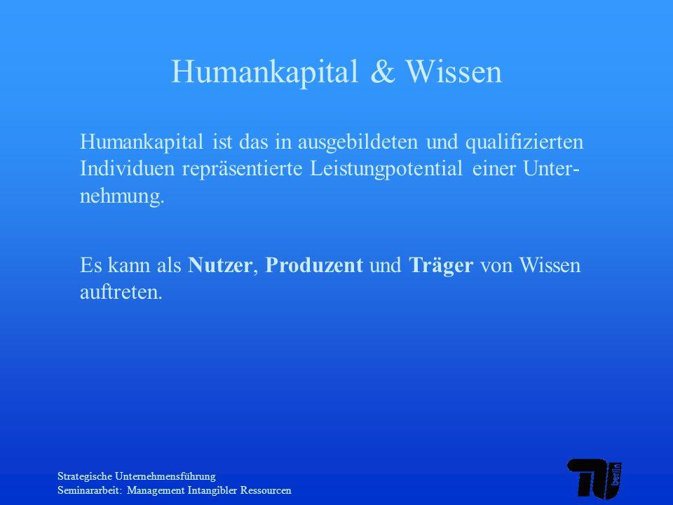 Humankapital & Wissen Humankapital ist das in ausgebildeten und qualifizierten Individuen repräsentierte Leistungpotential einer Unter-nehmung.