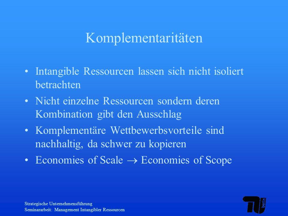Komplementaritäten Intangible Ressourcen lassen sich nicht isoliert betrachten.