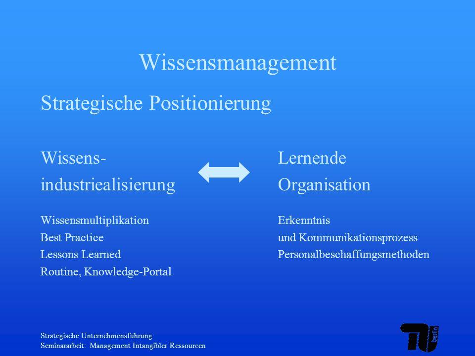 Wissensmanagement Strategische Positionierung Wissens- Lernende