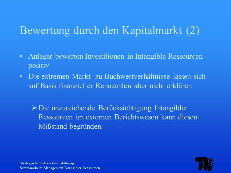 Bewertung durch den Kapitalmarkt (2)