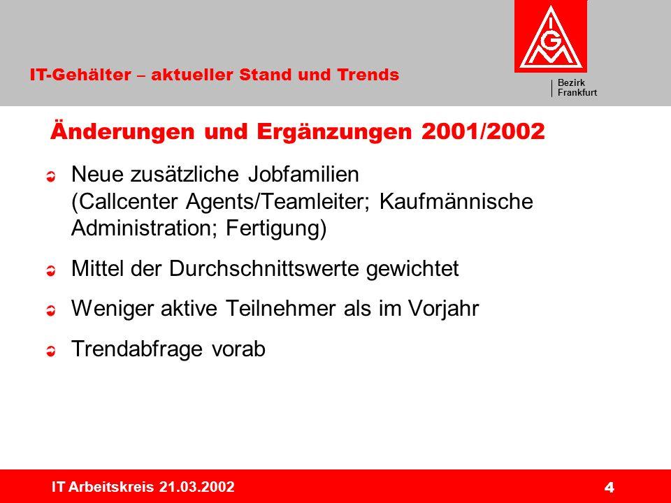 Änderungen und Ergänzungen 2001/2002