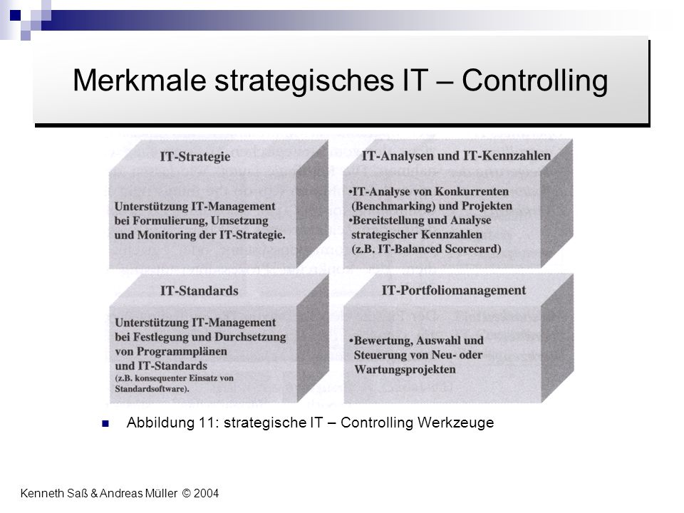 Merkmale strategisches IT – Controlling
