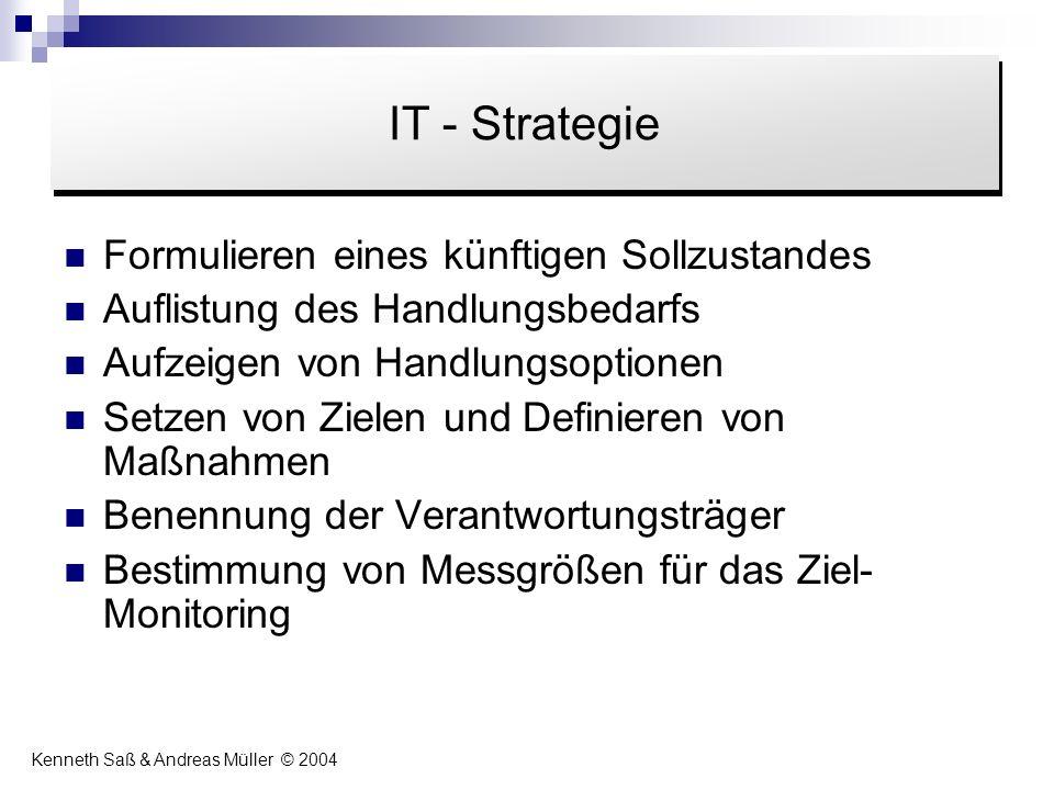 Inhalt IT - Strategie Formulieren eines künftigen Sollzustandes