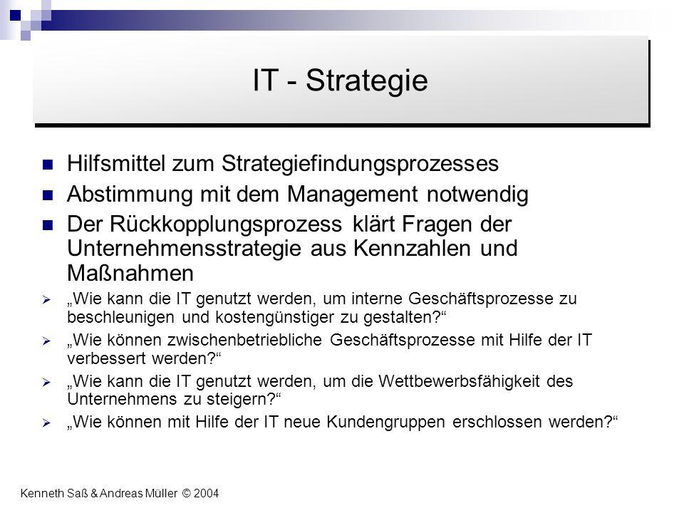 Inhalt IT - Strategie Hilfsmittel zum Strategiefindungsprozesses