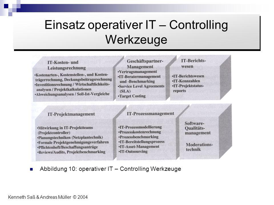 Einsatz operativer IT – Controlling Werkzeuge
