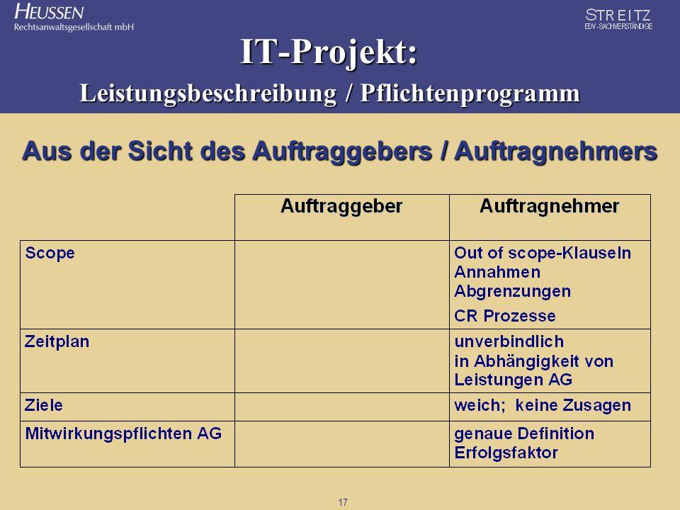 IT-Projekt: Leistungsbeschreibung / Pflichtenprogramm