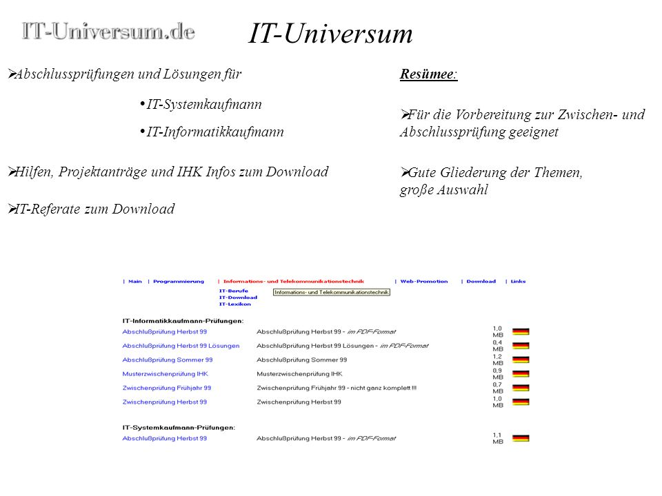 IT-Universum Abschlussprüfungen und Lösungen für Resümee: