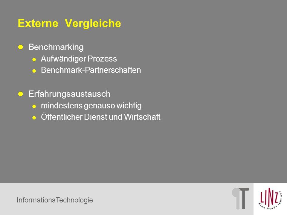 Externe Vergleiche Benchmarking Erfahrungsaustausch