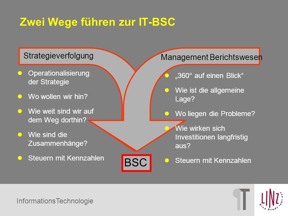 Zwei Wege führen zur IT-BSC