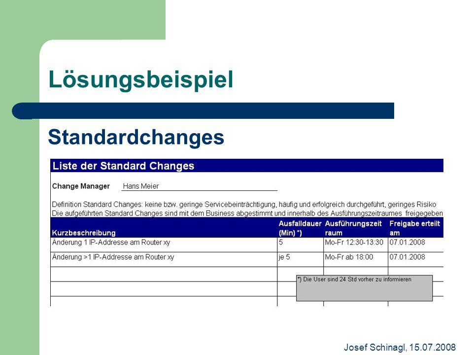Lösungsbeispiel Standardchanges Josef Schinagl, 15.07.2008