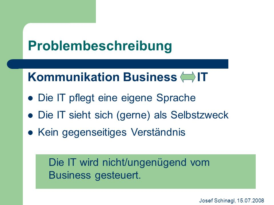 Problembeschreibung Kommunikation Business IT