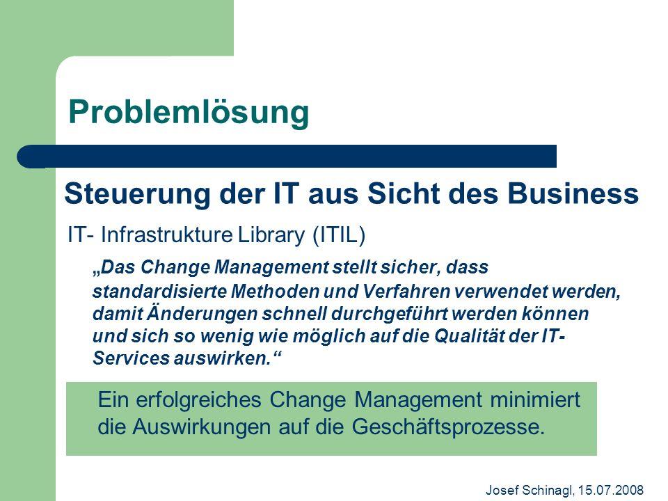 Problemlösung Steuerung der IT aus Sicht des Business