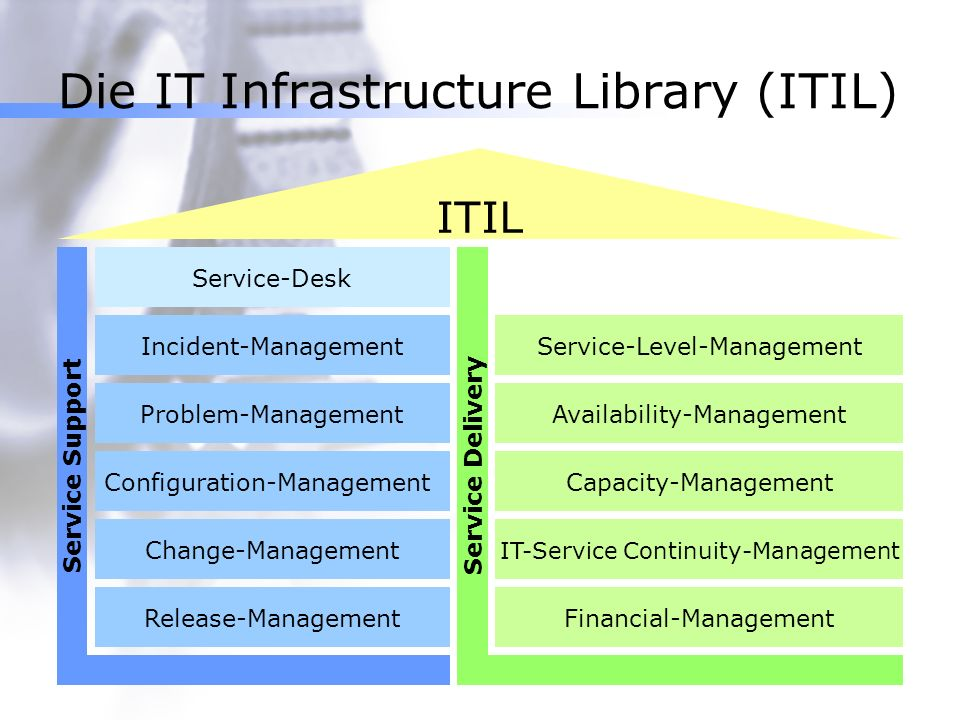 Die IT Infrastructure Library (ITIL)
