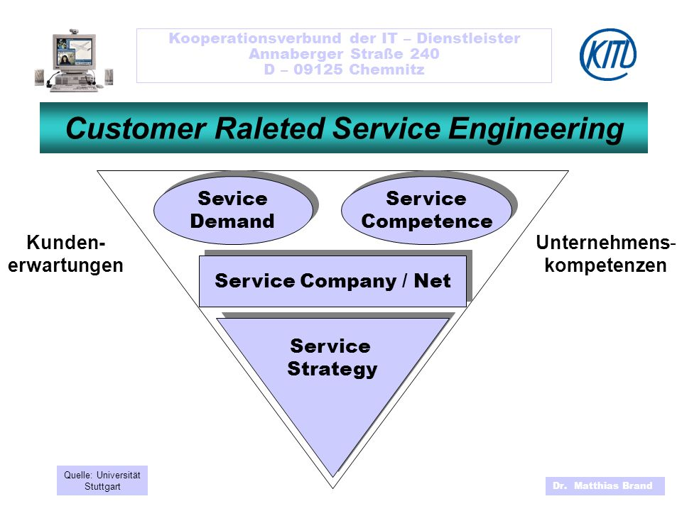 Customer Raleted Service Engineering