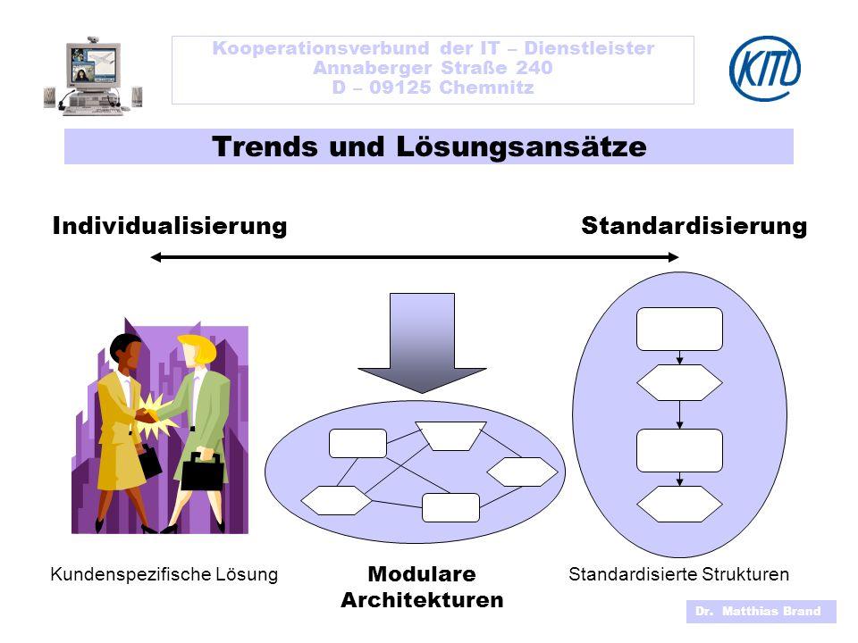 Trends und Lösungsansätze