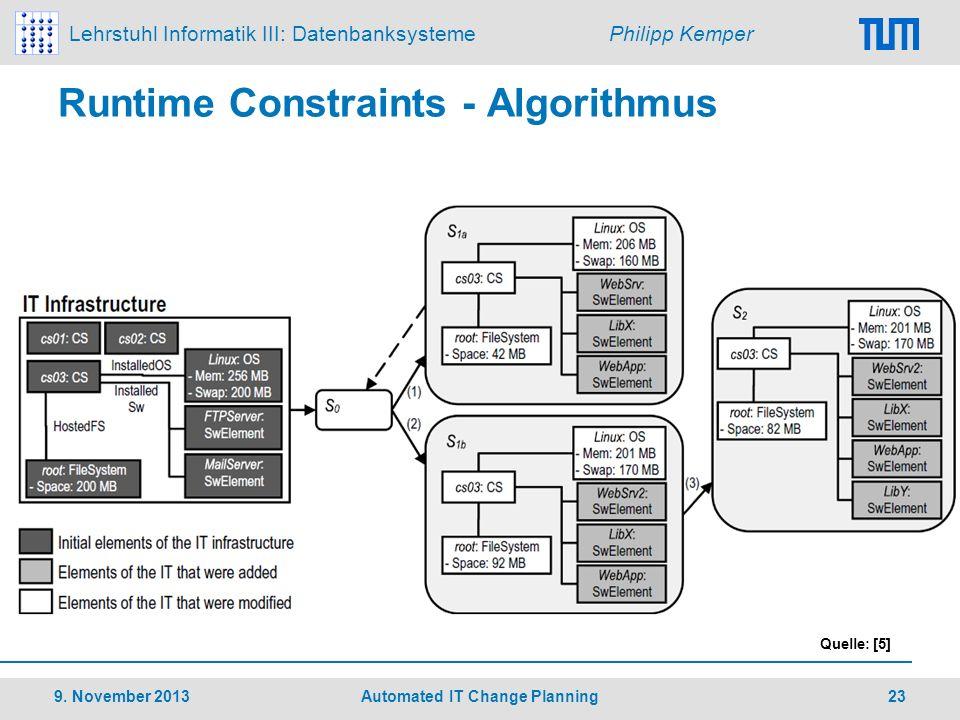 Runtime Constraints - Algorithmus