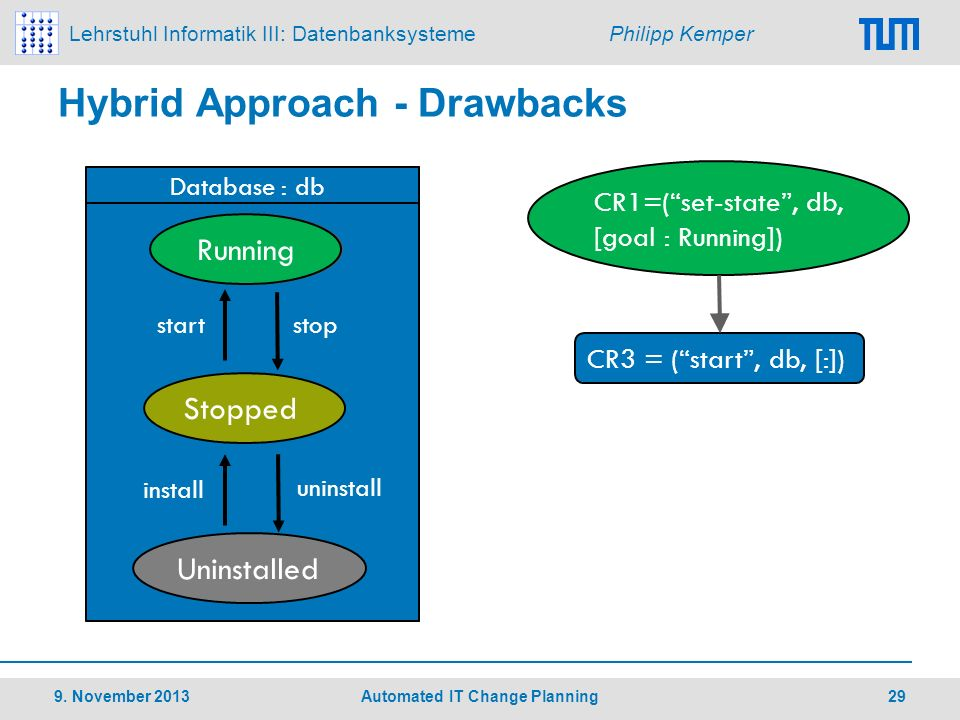 Hybrid Approach - Drawbacks
