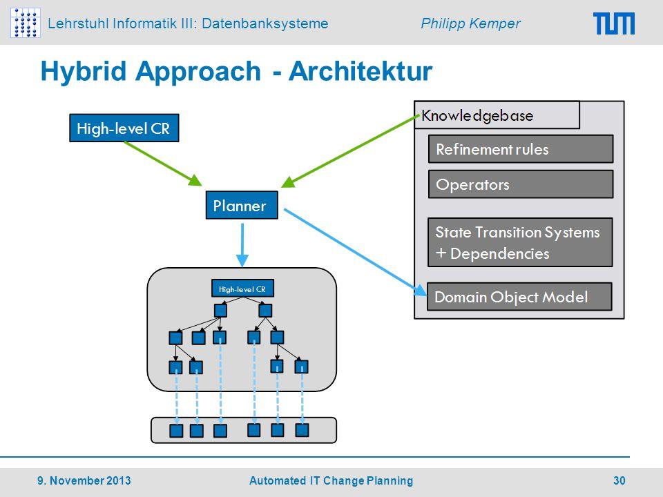 Hybrid Approach - Architektur