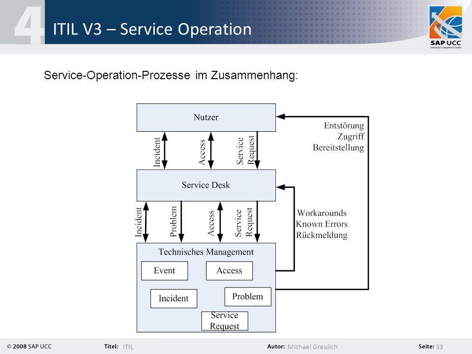 ITIL V3 – Service Operation