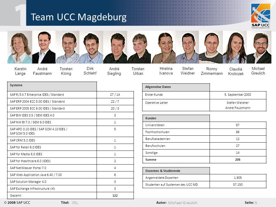 Team UCC Magdeburg Kerstin Lange André Faustmann Torsten König Dirk