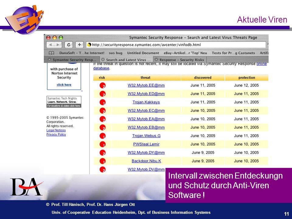 Aktuelle Viren Intervall zwischen Entdeckungn und Schutz durch Anti-Viren Software !