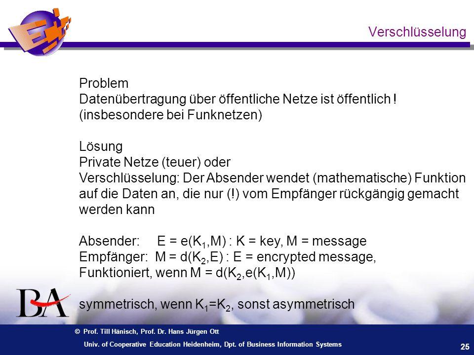 Verschlüsselung Problem. Datenübertragung über öffentliche Netze ist öffentlich ! (insbesondere bei Funknetzen)