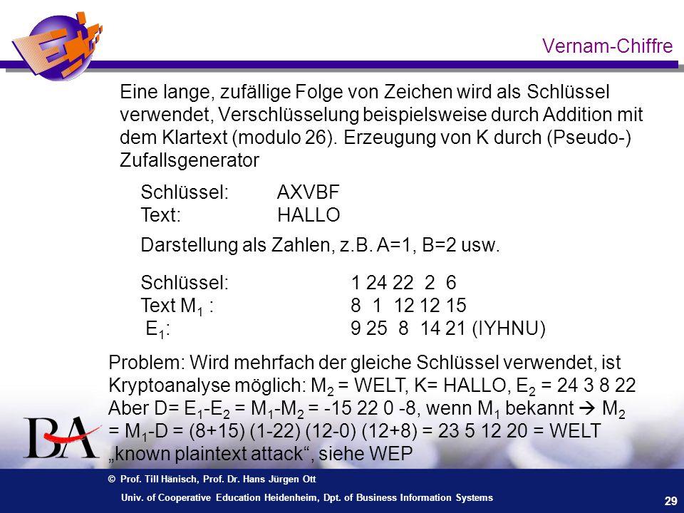 Vernam-Chiffre