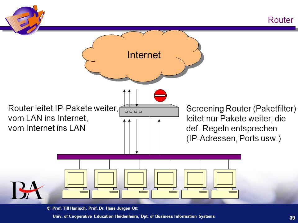 Router Internet. Router leitet IP-Pakete weiter, vom LAN ins Internet, vom Internet ins LAN.