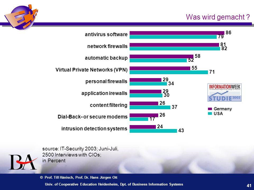 Was wird gemacht 86 antivirus software 79 81 network firewalls 82 58