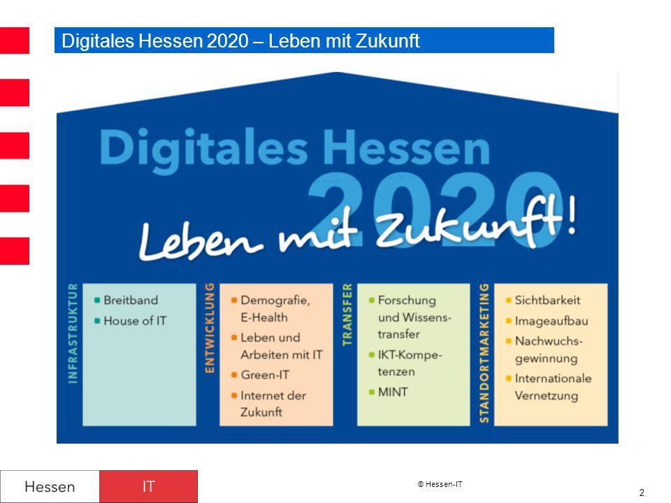Digitales Hessen 2020 – Leben mit Zukunft