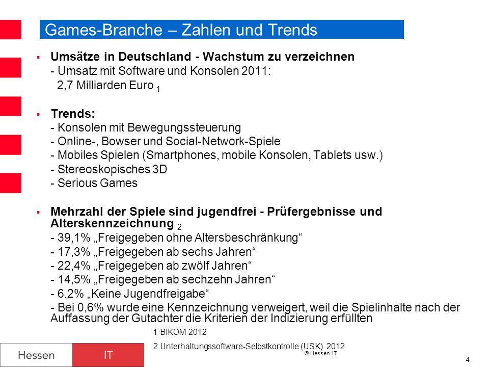 Games-Branche – Zahlen und Trends