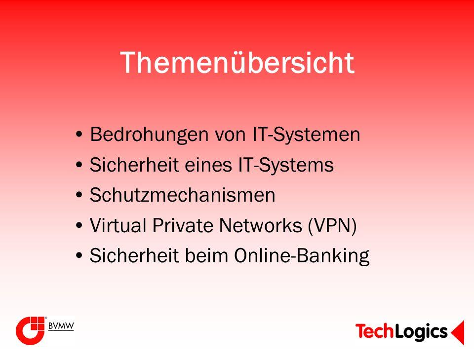 Themenübersicht Bedrohungen von IT-Systemen