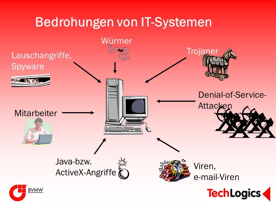 Bedrohungen von IT-Systemen