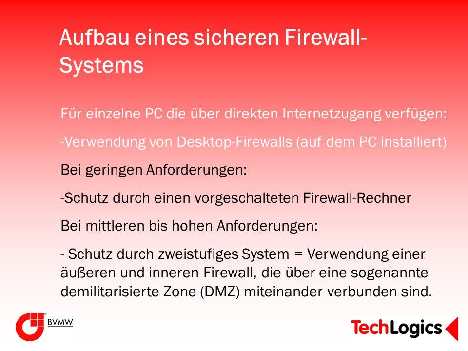 Aufbau eines sicheren Firewall-Systems