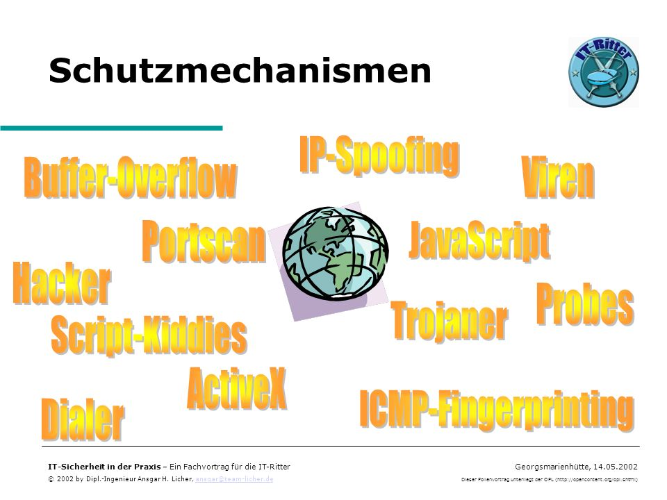 SchutzmechanismenIP-Spoofing. Buffer-Overflow. Viren. Portscan. JavaScript. Hacker. Probes. Trojaner.