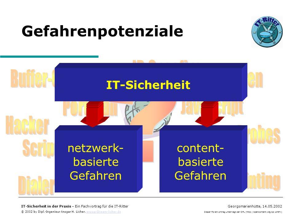 Gefahrenpotenziale IP-Spoofing Buffer-Overflow Viren Portscan