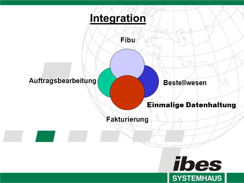 Integration Fibu Auftragsbearbeitung Bestellwesen