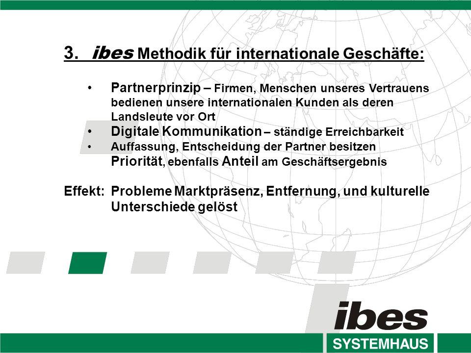 3. ibes Methodik für internationale Geschäfte: