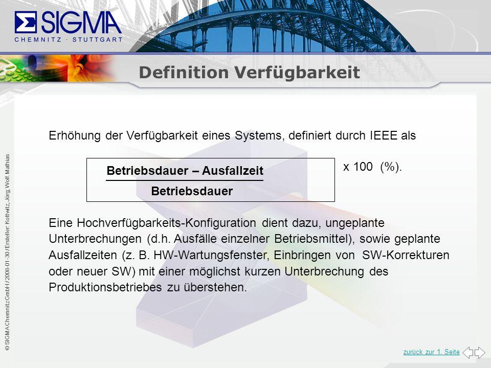 Betriebsdauer – Ausfallzeit