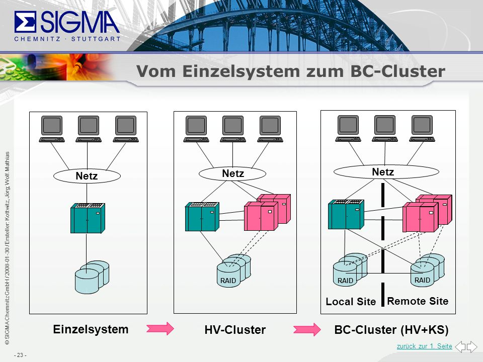 Vom Einzelsystem zum BC-Cluster