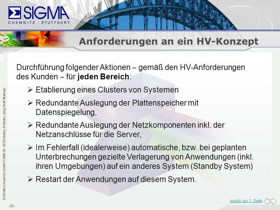 Anforderungen an ein HV-Konzept