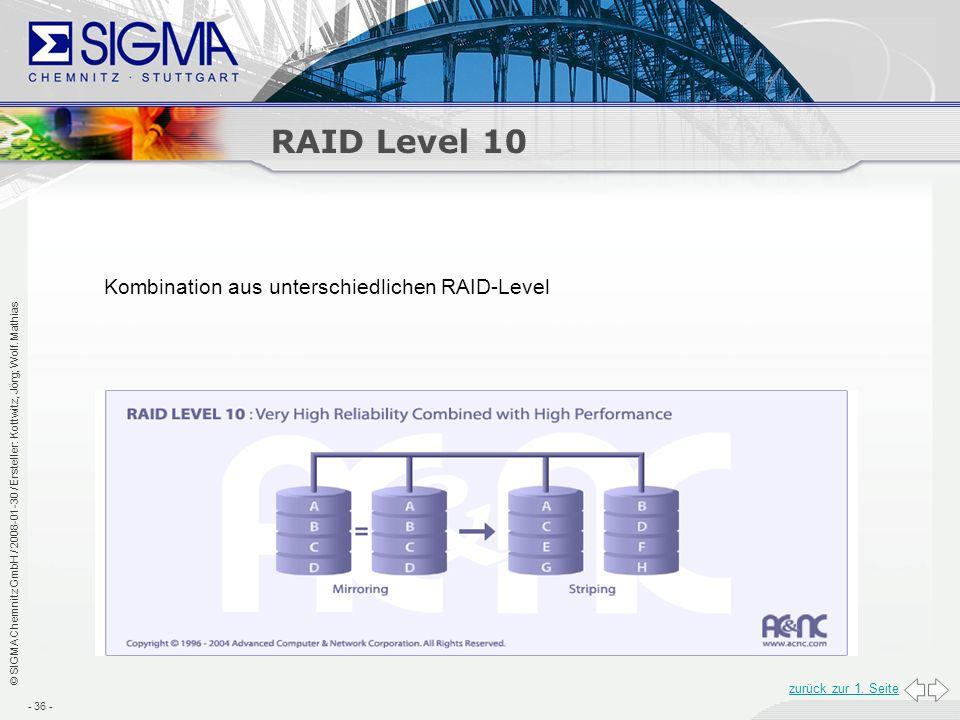 RAID Level 10 Kombination aus unterschiedlichen RAID-Level