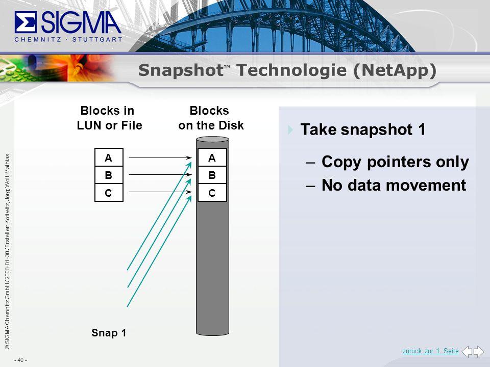 Snapshot™ Technologie (NetApp)