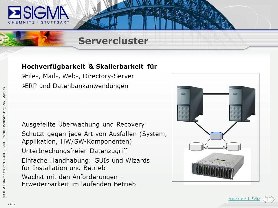 Servercluster Hochverfügbarkeit & Skalierbarkeit für