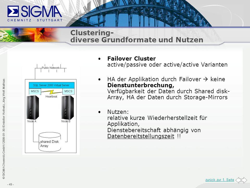 Clustering- diverse Grundformate und Nutzen