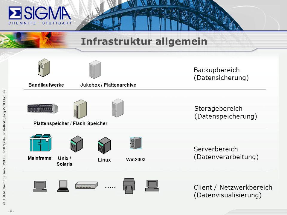 Infrastruktur allgemein